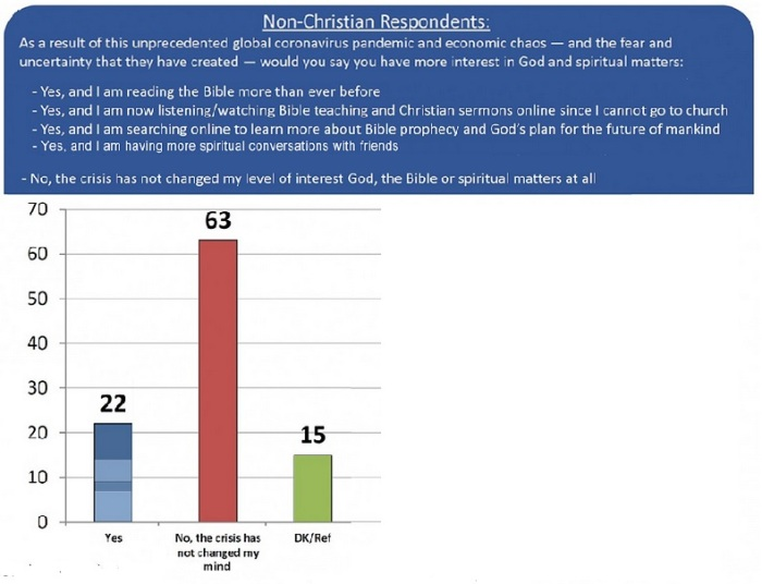 2020-04-04 Rosenberg Survey 2